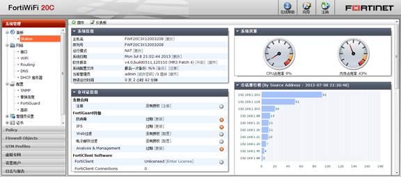游侠测评:FortiWiFi-20C(03-界面概览)