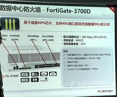 Fortinet:高中低端全向监管