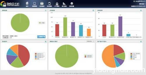 1388092624370 360扫荡BYOD市场  MDM厂商将迎来灭顶之灾 移动安全 BYOD 360天机