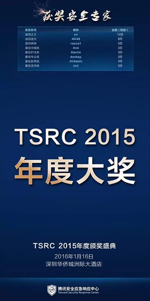 腾讯TSRC 2015年度大奖出炉 安恒白帽子再度夺魁