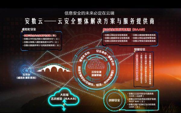 安数云:未来信息安全的主场必定在云端