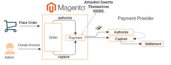安全公司:一加海外官网被黑客攻破 信用卡信息被窃