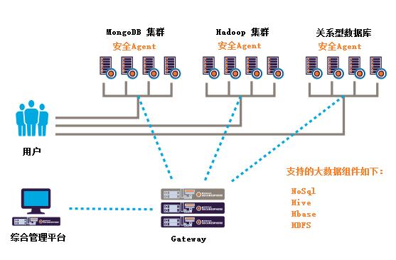 大平台03.jpg