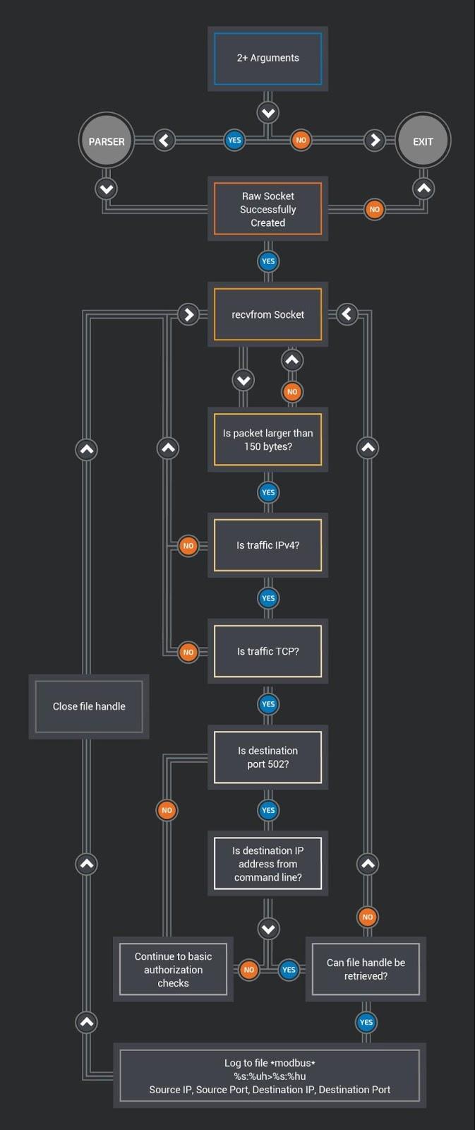VPN Filter - 2.jpg