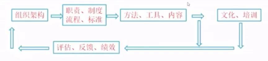 重庆大坪信息科主任黄昊谈《数据治理的探索和实践》