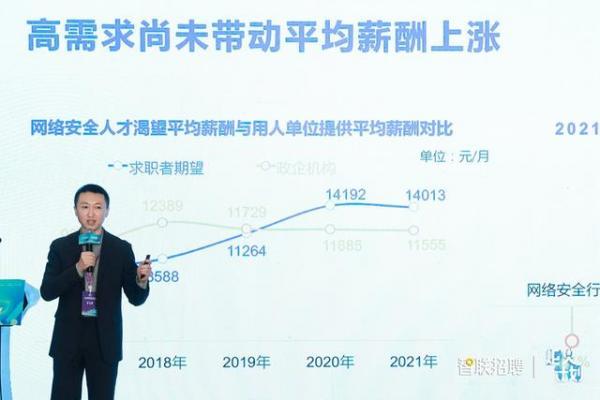 智联招聘执行副总裁李强:人才储备将成为网络信息安全未来发展重心