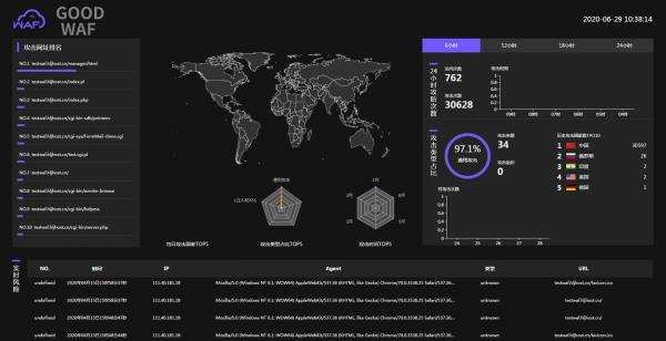 网络安全态势感知系统是什么
