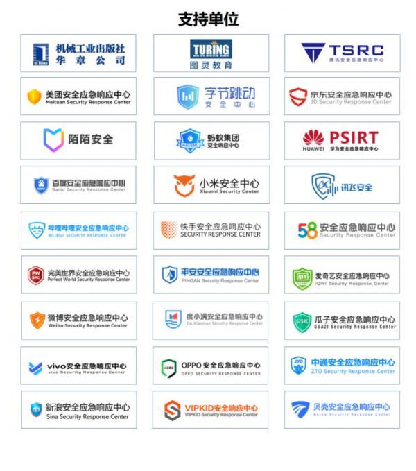 完美落幕,第二届AFSS-亚太金融安全峰会在上海成功举办!