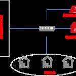 行业应用   政务大数据平台数据安全合规建设之道